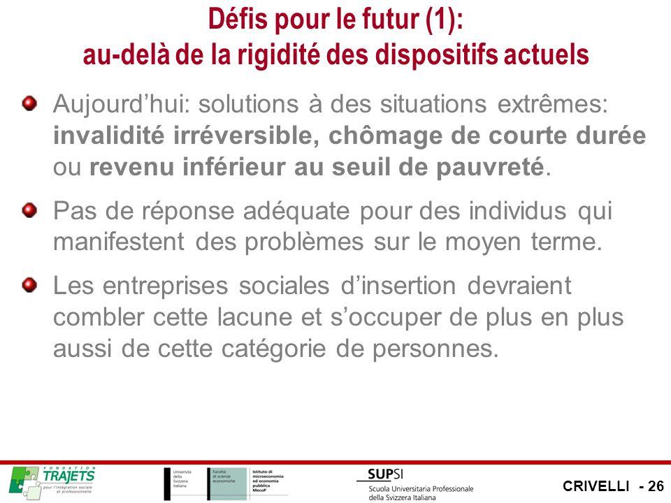 Défis pour le futur (1): au-delà de la rigidité des dispositifs actuels Aujourdhui: solutions à des situations extrêmes: invalidité irréversible, chômage de courte durée ou revenu inférieur au seuil de pauvreté.