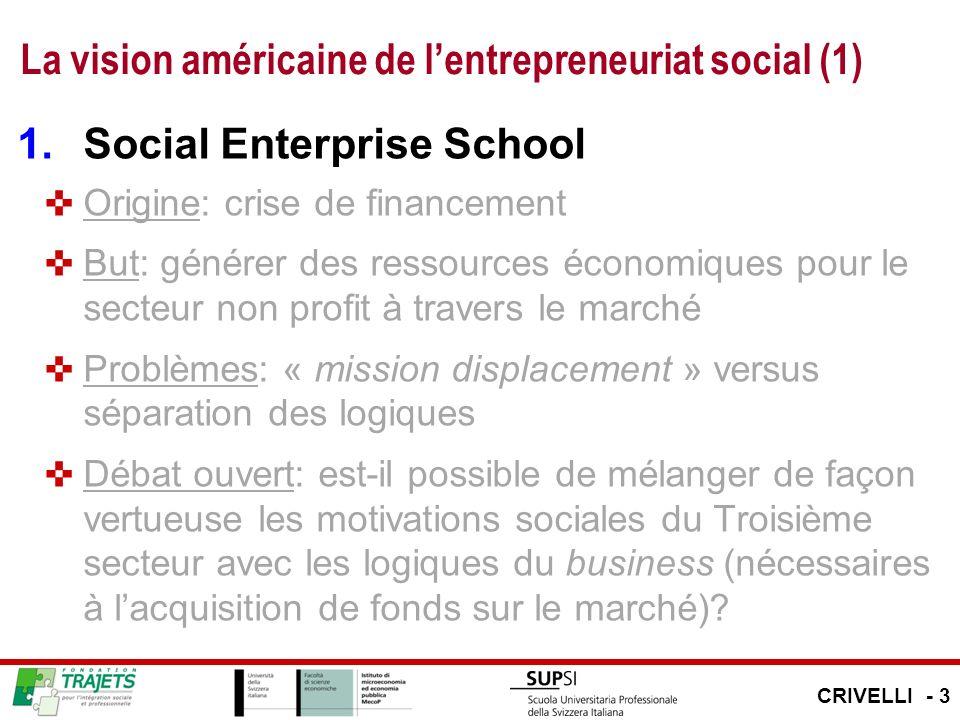 La vision américaine de lentrepreneuriat social (1) 1.Social Enterprise School Origine: crise de financement But: générer des ressources économiques p