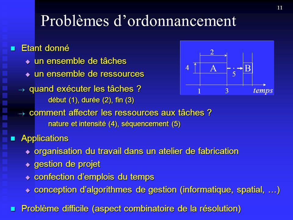 11 Problèmes dordonnancement Etant donné Etant donné un ensemble de tâches un ensemble de tâches un ensemble de ressources un ensemble de ressources AB 2 temps 3 1 5 4 quand exécuter les tâches .