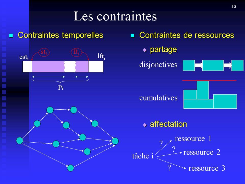 13 Les contraintes Contraintes temporelles Contraintes temporelles Contraintes de ressources est i pipi lft i st i ft i affectation affectation tâche i ressource 1 .