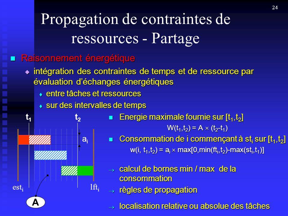 24 Propagation de contraintes de ressources - Partage Energie maximale fournie sur [t 1,t 2 ] W(t 1,t 2 ) = A (t 2 -t 1 ) Consommation de i commençant à st i sur [t 1,t 2 ] w(i, t 1,t 2 ) = a i max[0,min(ft i,t 2 )-max(st i,t 1 )] calcul de bornes min / max de la consommation règles de propagation localisation relative ou absolue des tâches A t1t1 t2t2 est i lft i aiai Raisonnement énergétique Raisonnement énergétique intégration des contraintes de temps et de ressource par évaluation déchanges énergétiques intégration des contraintes de temps et de ressource par évaluation déchanges énergétiques entre tâches et ressources entre tâches et ressources sur des intervalles de temps sur des intervalles de temps