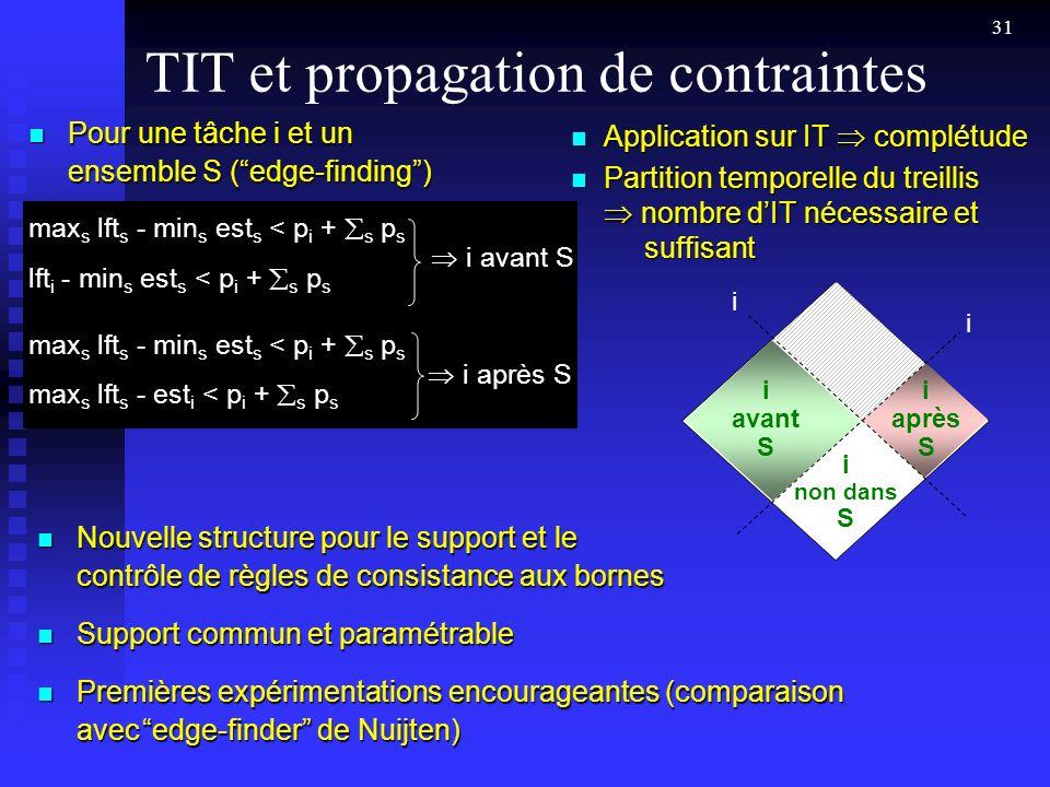 31 Application sur IT complétude Partition temporelle du treillis nombre dIT nécessaire et suffisant TIT et propagation de contraintes i i i avant S i après S i non dans S Pour une tâche i et un Pour une tâche i et un ensemble S (edge-finding) max s lft s - min s est s < p i + s p s lft i - min s est s < p i + s p s max s lft s - min s est s < p i + s p s max s lft s - est i < p i + s p s i avant S i après S Nouvelle structure pour le support et le Nouvelle structure pour le support et le contrôle de règles de consistance aux bornes Support commun et paramétrable Support commun et paramétrable Premières expérimentations encourageantes (comparaison Premières expérimentations encourageantes (comparaison avecedge-finder de Nuijten)