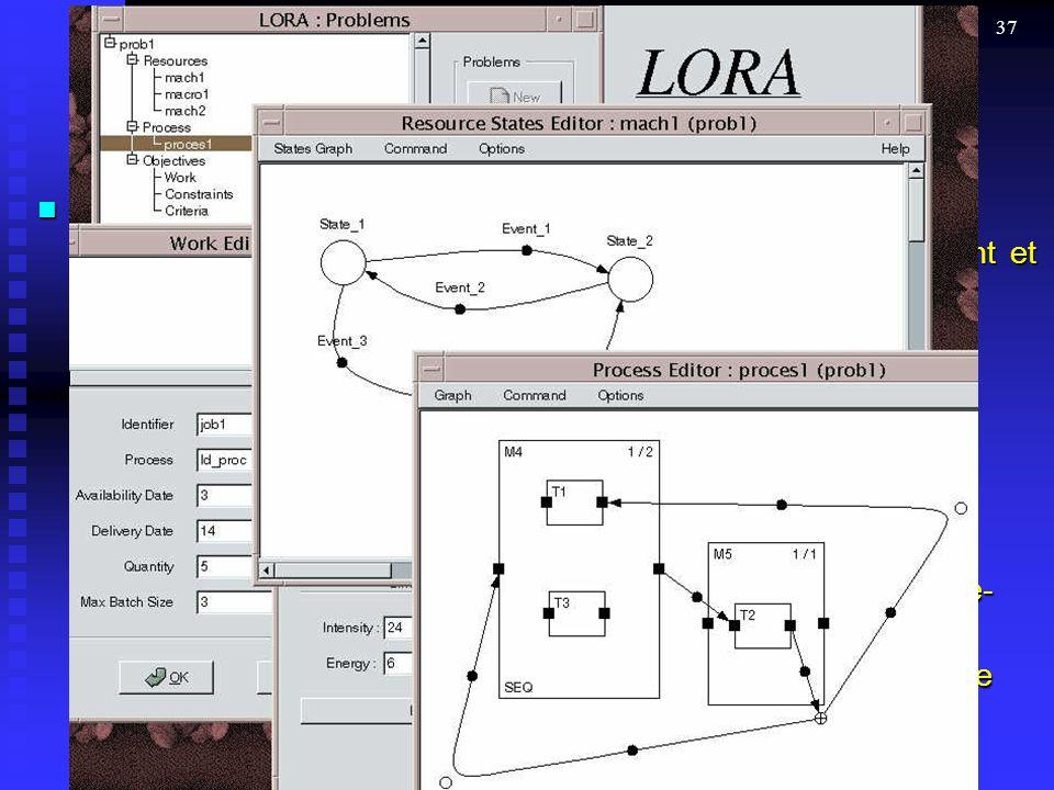 37 LORA Logiciel dORdonnancement et dAffectation Logiciel dORdonnancement et dAffectation réalisation dune plate-forme logicielle pour lordonnancement et laffectation réalisation dune plate-forme logicielle pour lordonnancement et laffectation Modèle générique des « diagrammes de tâches » pour la spécification de processus Modèle générique des « diagrammes de tâches » pour la spécification de processus Développement en Ada + Gtk (J.-E.