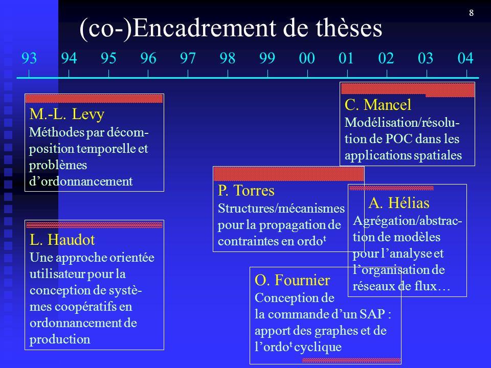 19 Propagation en ordonnancement Exemple : paires de disjonction Tâche 3 Tâche 2 Tâche 1 t 1.
