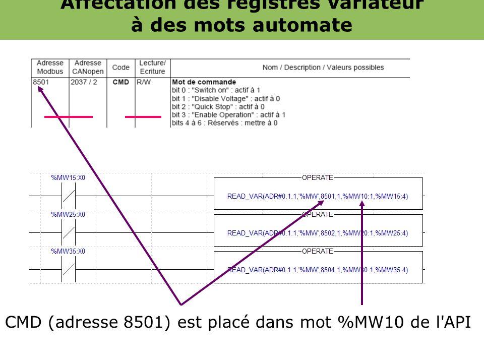 CMD (adresse 8501) est placé dans mot %MW10 de l'API Affectation des registres variateur à des mots automate
