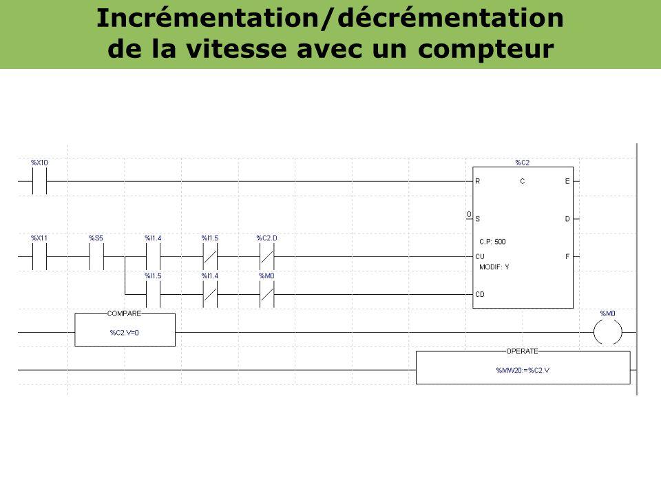 Incrémentation/décrémentation de la vitesse avec un compteur