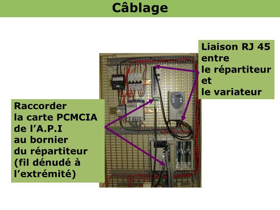 Raccordement du répartiteur avec la liaison PCMCIA Borne D(B) Fils Orange/blanc Blanc/vert Borne D(A) Fils Blanc/orange Vert/blanc Marron/blanc Blanc/bleu non connecté