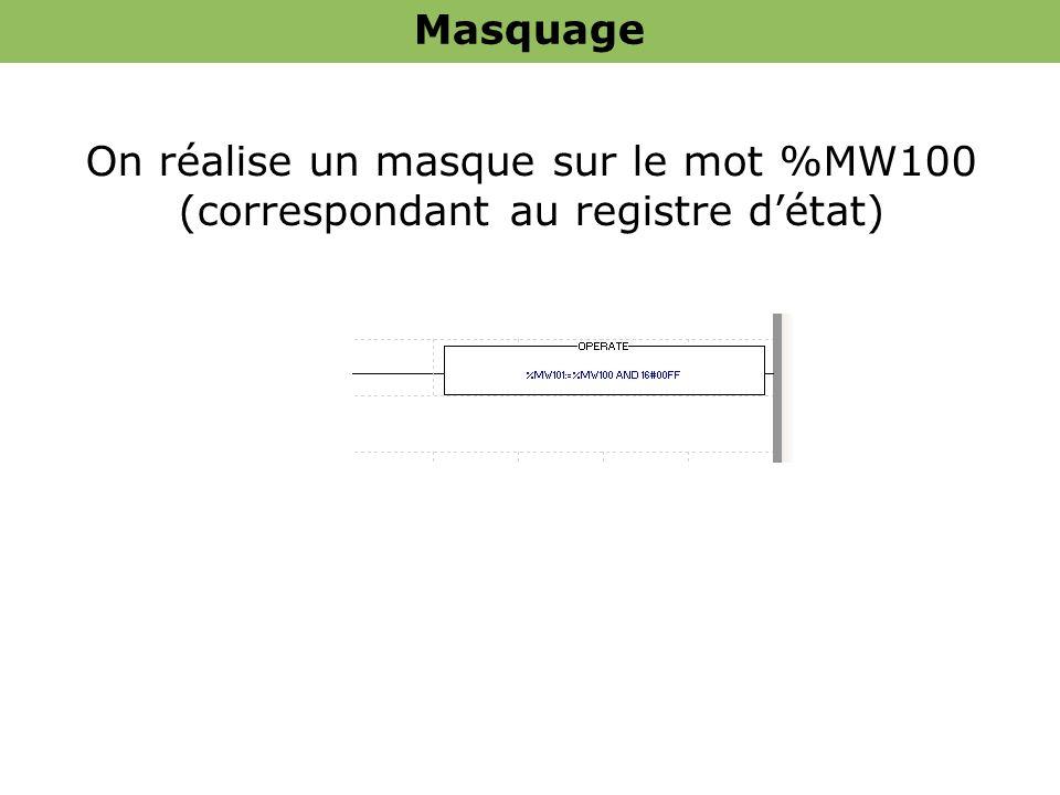 On réalise un masque sur le mot %MW100 (correspondant au registre détat) Masquage