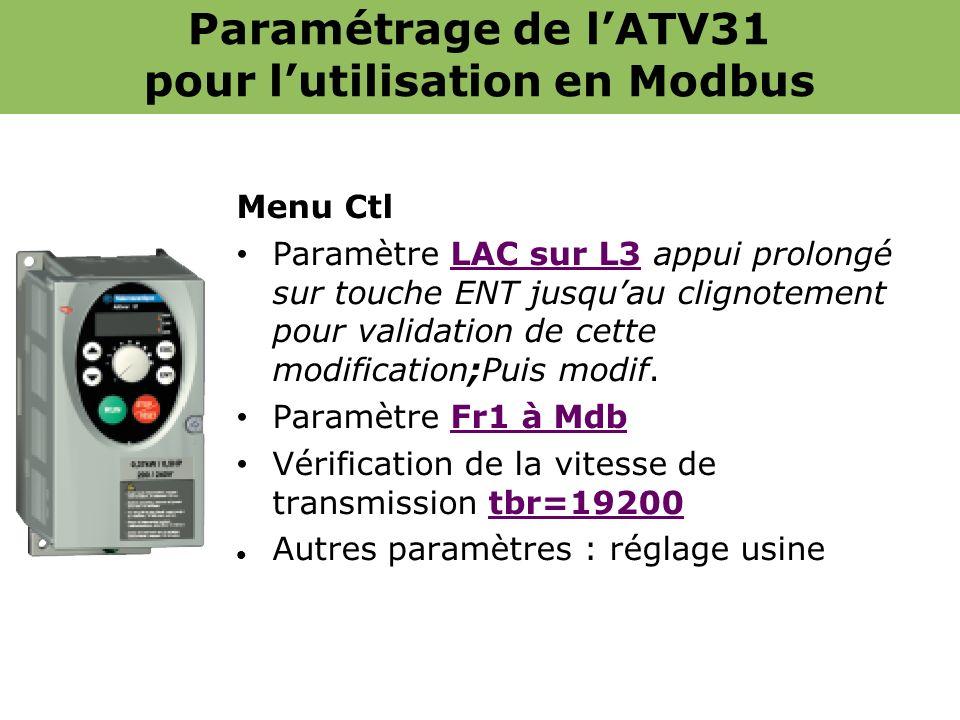Paramétrage de lATV31 pour lutilisation en Modbus Menu Ctl Paramètre LAC sur L3 appui prolongé sur touche ENT jusquau clignotement pour validation de