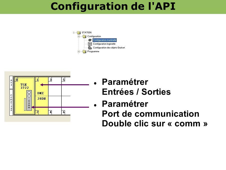 Configuration de l'API Paramétrer Entrées / Sorties Paramétrer Port de communication Double clic sur « comm »