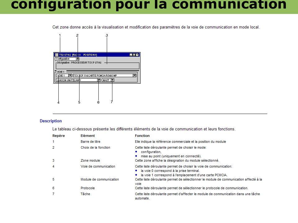 La valeur de consigne est placée dans le mot %MW20 (correspondant au code LFR, consigne fréquence) 4 contacts donnent 4 consignes de vitesse différentes Choix de la vitesse