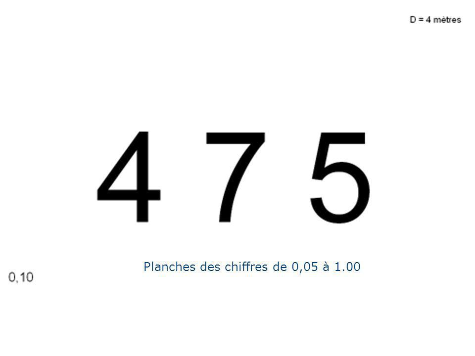 Planches dIshihara pour adultes