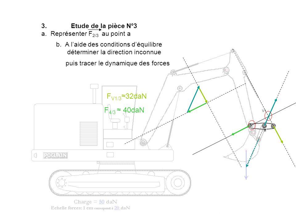 a V1 3.Etude de la pièce N°3 a. Représenter F 2/3 au point a b. A laide des conditions déquilibre déterminer la direction inconnue puis tracer le dyna