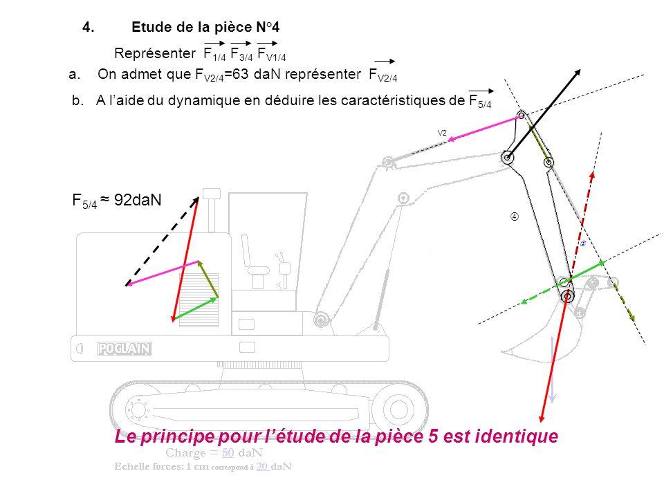 V2 4.Etude de la pièce N°4 Représenter F 1/4 F 3/4 F V1/4 a. On admet que F V2/4 =63 daN représenter F V2/4 b. A laide du dynamique en déduire les car
