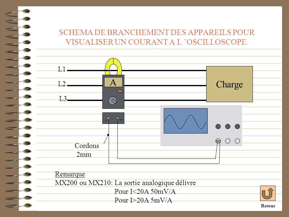SCHEMA DE BRANCHEMENT DES APPAREILS POUR VISUALISER UN COURANT A L OSCILLOSCOPE. Remarque MX200 ou MX210: La sortie analogique délivre Pour I<20A 50mV