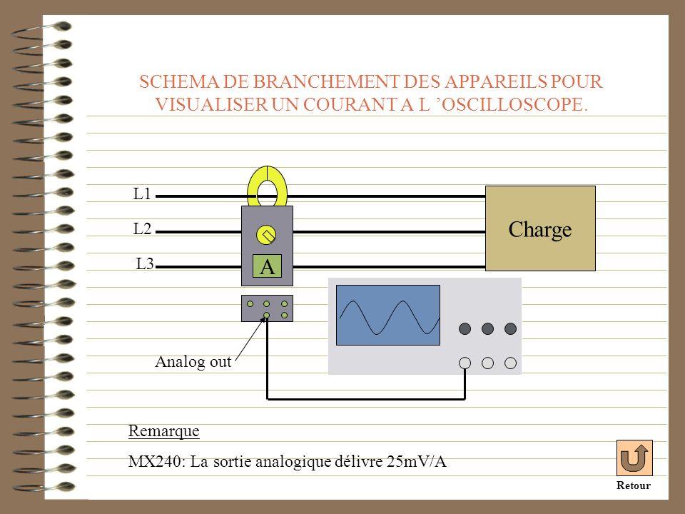 SCHEMA DE BRANCHEMENT DES APPAREILS POUR VISUALISER UN COURANT A L OSCILLOSCOPE. Remarque MX240: La sortie analogique délivre 25mV/A L2 L3 L1 Charge A