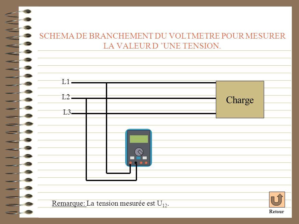 SCHEMA DE BRANCHEMENT DU VOLTMETRE POUR MESURER LA VALEUR D UNE TENSION. Remarque: La tension mesurée est U 12. L2 L3 L1 Charge Retour