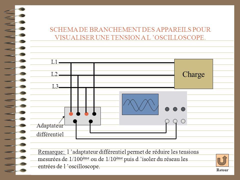 SCHEMA DE BRANCHEMENT DES APPAREILS POUR VISUALISER UNE TENSION A L OSCILLOSCOPE. Remarque: l adaptateur différentiel permet de réduire les tensions m