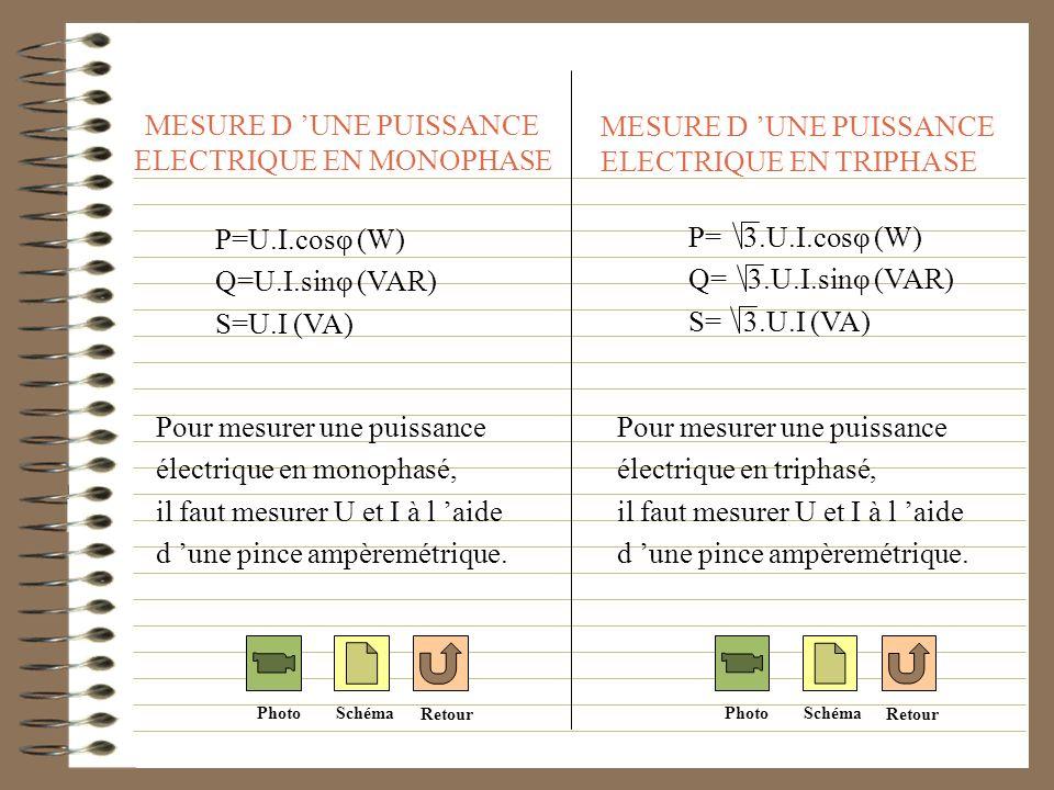 MESURE D UNE PUISSANCE ELECTRIQUE EN MONOPHASE MESURE D UNE PUISSANCE ELECTRIQUE EN TRIPHASE Schéma Photo P=U.I.cosφ (W) Q=U.I.sinφ (VAR) S=U.I (VA) P