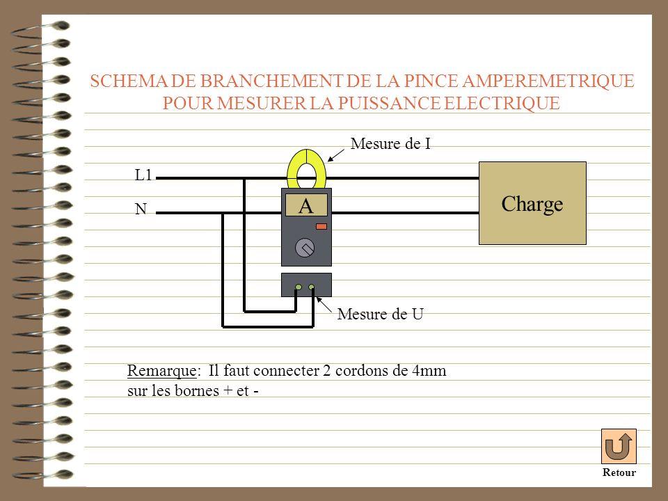 SCHEMA DE BRANCHEMENT DE LA PINCE AMPEREMETRIQUE POUR MESURER LA PUISSANCE ELECTRIQUE N L1 Charge A Remarque: Il faut connecter 2 cordons de 4mm sur l