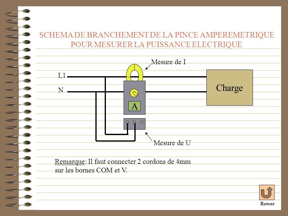 SCHEMA DE BRANCHEMENT DE LA PINCE AMPEREMETRIQUE POUR MESURER LA PUISSANCE ELECTRIQUE N L1 Charge Remarque: Il faut connecter 2 cordons de 4mm sur les