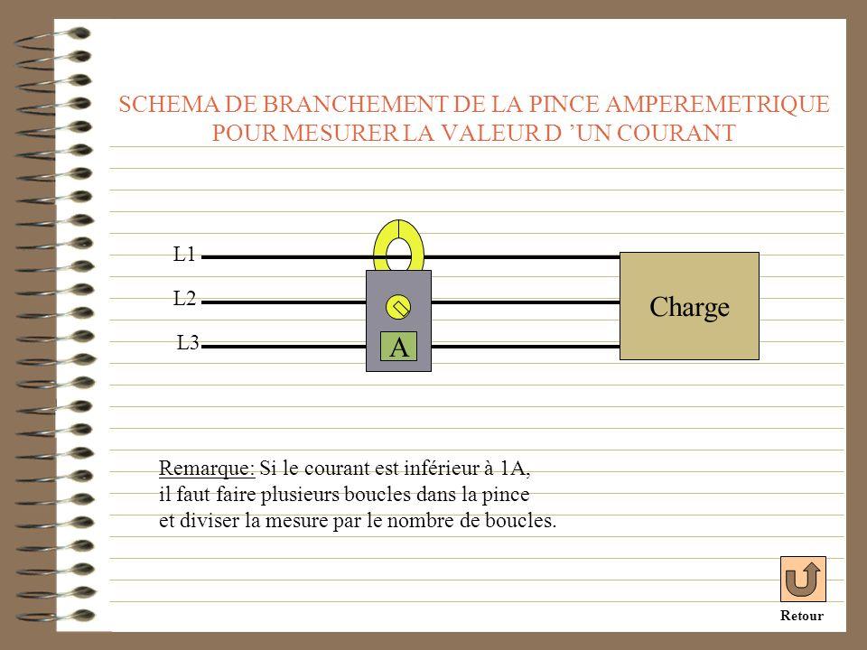 SCHEMA DE BRANCHEMENT DE LA PINCE AMPEREMETRIQUE POUR MESURER LA VALEUR D UN COURANT Remarque: Si le courant est inférieur à 1A, il faut faire plusieu