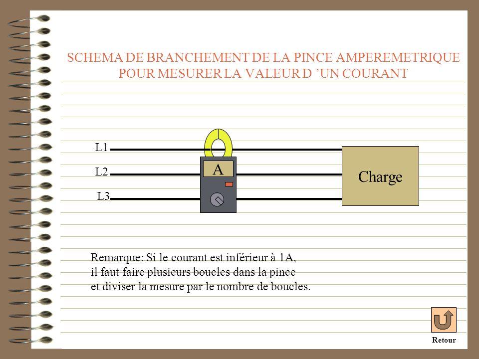SCHEMA DE BRANCHEMENT DE LA PINCE AMPEREMETRIQUE POUR MESURER LA VALEUR D UN COURANT L2 L3 L1 Charge A Remarque: Si le courant est inférieur à 1A, il