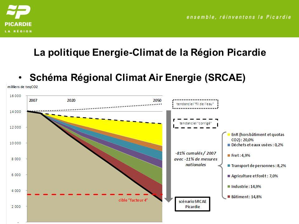 La politique Energie-Climat de la Région Picardie Schéma Régional Climat Air Energie (SRCAE)