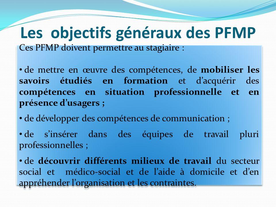 Les objectifs généraux des PFMP Ces PFMP doivent permettre au stagiaire : de mettre en œuvre des compétences, de mobiliser les savoirs étudiés en form