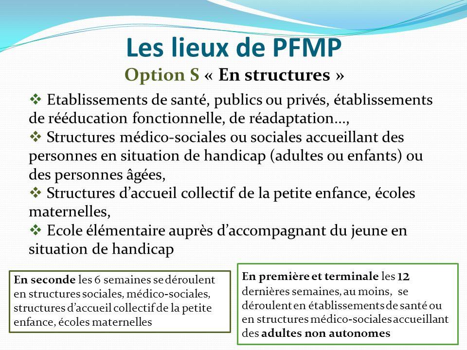 Les lieux de PFMP Option S « En structures » Etablissements de santé, publics ou privés, établissements de rééducation fonctionnelle, de réadaptation.