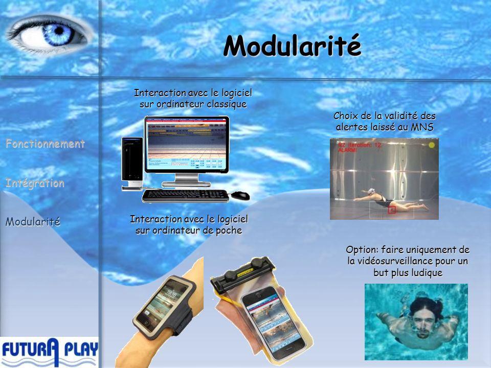 Modularité FonctionnementIntégrationModularité Interaction avec le logiciel sur ordinateur classique Interaction avec le logiciel sur ordinateur de poche Choix de la validité des alertes laissé au MNS Option: faire uniquement de la vidéosurveillance pour un but plus ludique