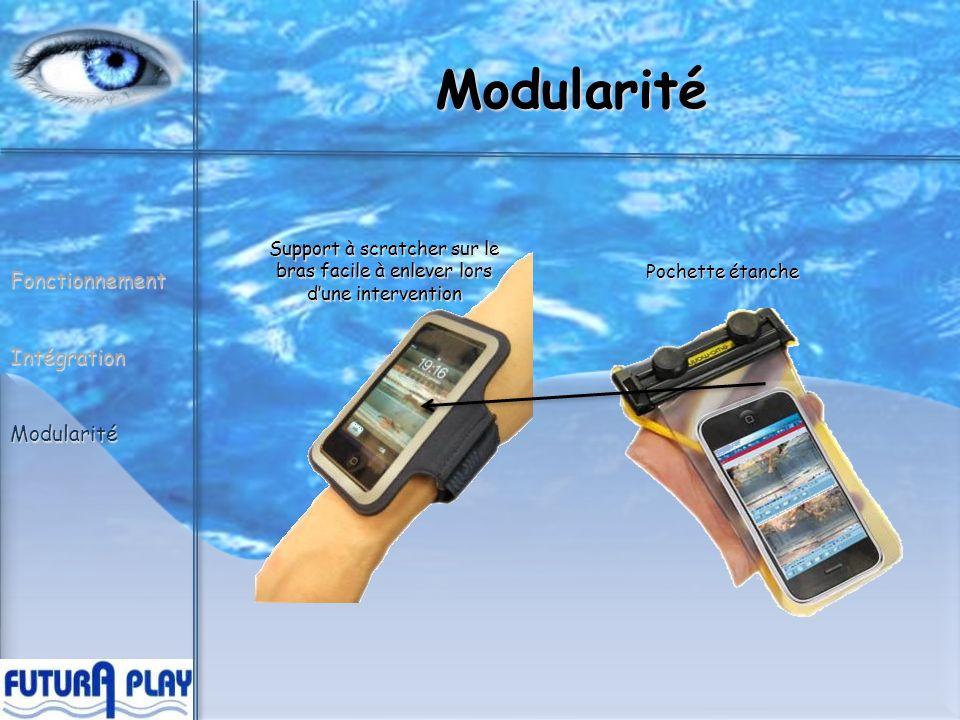 Modularité FonctionnementIntégrationModularité Pochette étanche Support à scratcher sur le bras facile à enlever lors dune intervention
