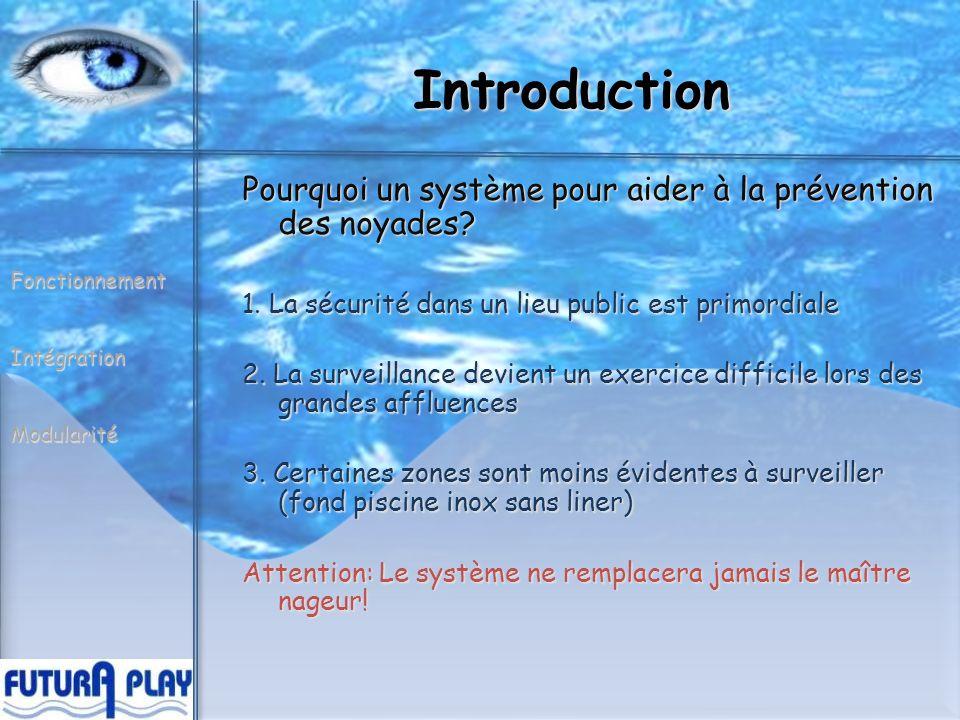 En Deux mots FonctionnementIntégrationIntégration SurveillanceSubaquatique Détection du comportement suspect Interaction/Pilotage Transmission de lalerte