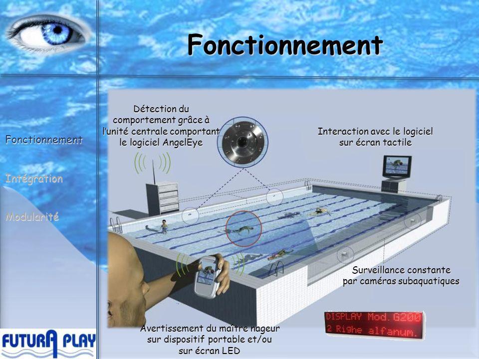Fonctionnement Surveillance constante par caméras subaquatiques Détection du comportement grâce à lunité centrale comportant le logiciel AngelEye Interaction avec le logiciel sur écran tactile Avertissement du maître nageur sur dispositif portable et/ou sur écran LED FonctionnementIntégrationModularité