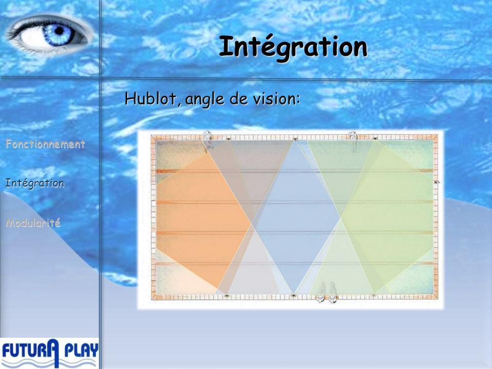 Intégration Hublot, conception: FonctionnementIntégrationModularité