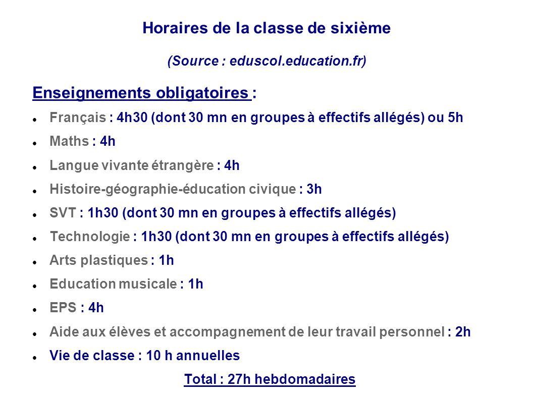 Horaires de la classe de sixième (Source : eduscol.education.fr) Enseignements obligatoires : Français : 4h30 (dont 30 mn en groupes à effectifs allég