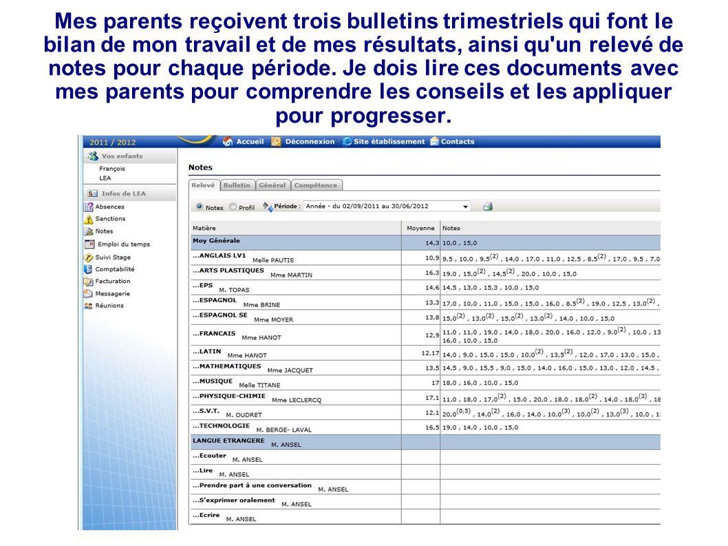 Mes parents reçoivent trois bulletins trimestriels qui font le bilan de mon travail et de mes résultats, ainsi qu un relevé de notes pour chaque période.