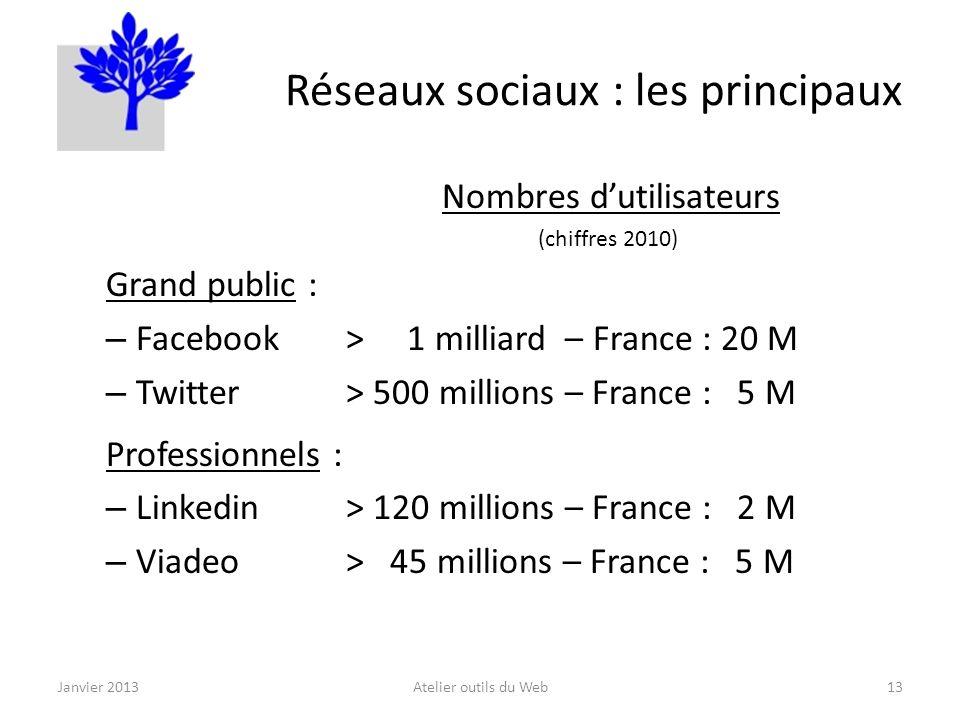 Réseaux sociaux : les principaux Nombres dutilisateurs (chiffres 2010) Grand public : – Facebook> 1 milliard – France : 20 M – Twitter> 500 millions – France : 5 M Professionnels : – Linkedin> 120 millions – France : 2 M – Viadeo> 45 millions – France : 5 M Janvier 2013Atelier outils du Web13