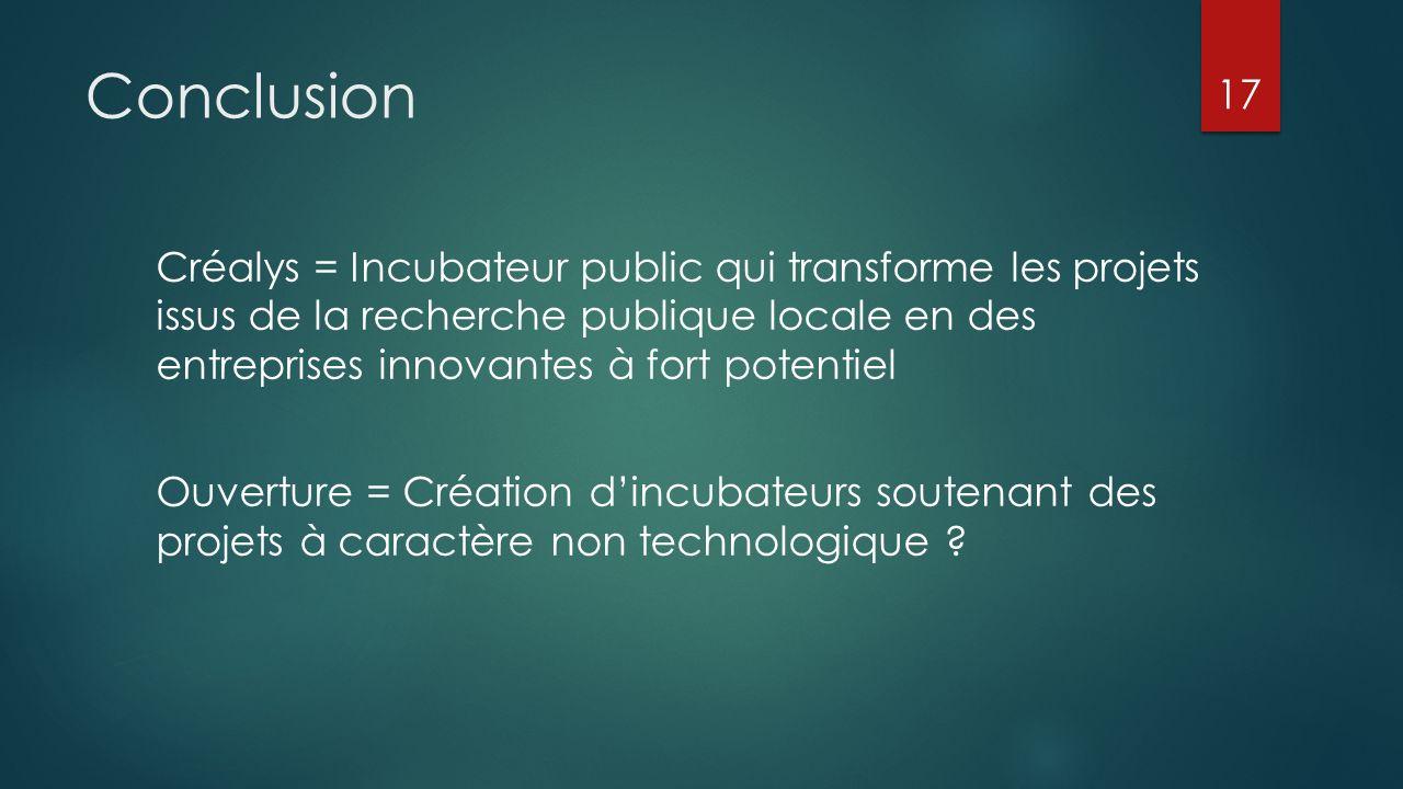 Conclusion 17 Créalys = Incubateur public qui transforme les projets issus de la recherche publique locale en des entreprises innovantes à fort potent