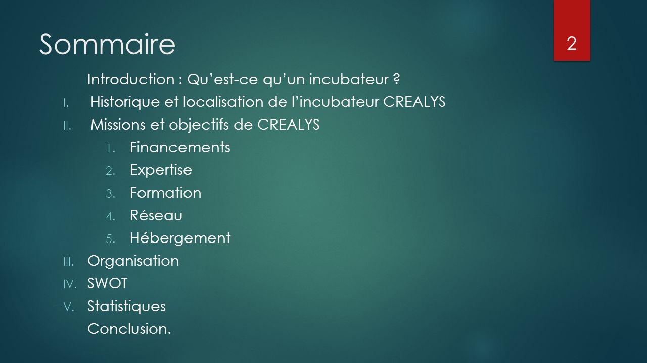 Sommaire Introduction : Quest-ce quun incubateur ? I. Historique et localisation de lincubateur CREALYS II. Missions et objectifs de CREALYS 1. Financ