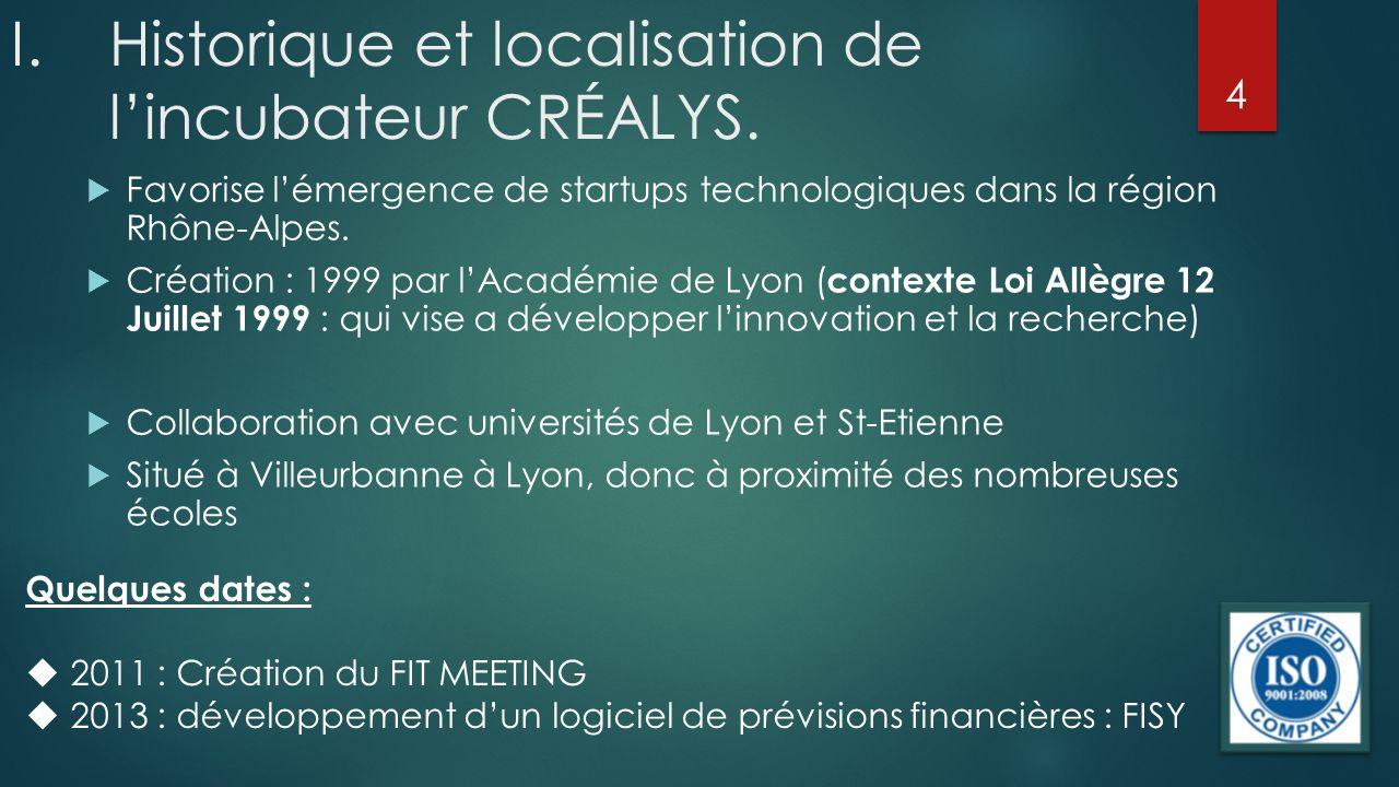 I.Historique et localisation de lincubateur CRÉALYS. Favorise lémergence de startups technologiques dans la région Rhône-Alpes. Création : 1999 par lA