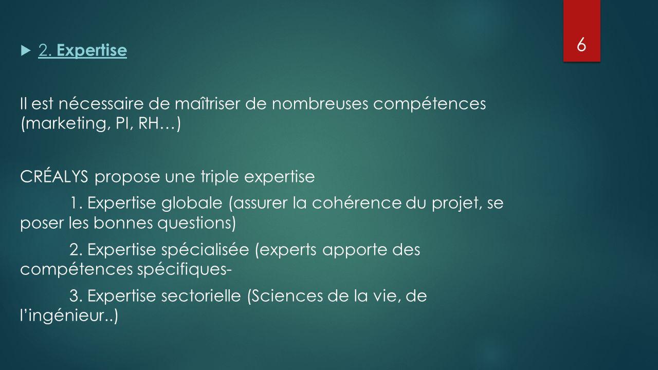 2. Expertise Il est nécessaire de maîtriser de nombreuses compétences (marketing, PI, RH…) CRÉALYS propose une triple expertise 1. Expertise globale (