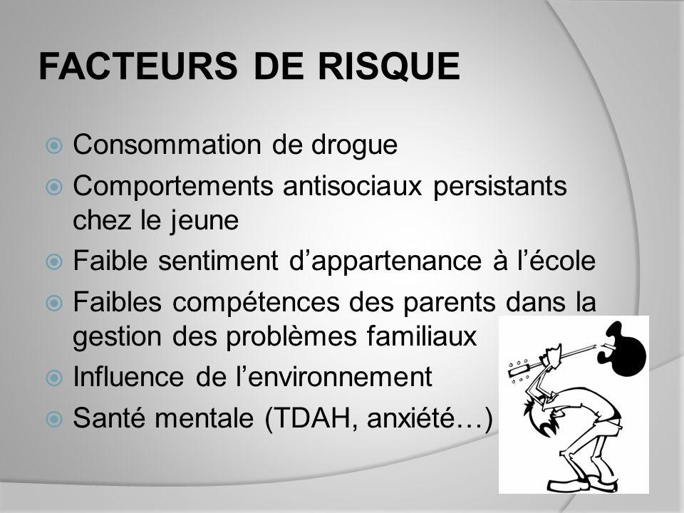 FACTEURS DE RISQUE Consommation de drogue Comportements antisociaux persistants chez le jeune Faible sentiment dappartenance à lécole Faibles compétences des parents dans la gestion des problèmes familiaux Influence de lenvironnement Santé mentale (TDAH, anxiété…)