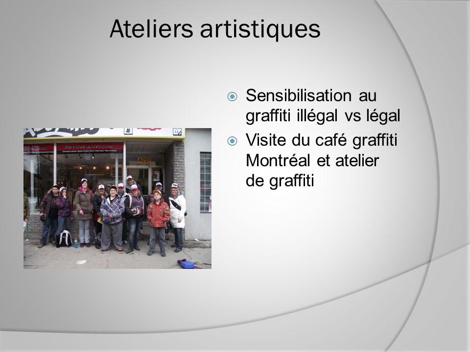 Ateliers artistiques Sensibilisation au graffiti illégal vs légal Visite du café graffiti Montréal et atelier de graffiti