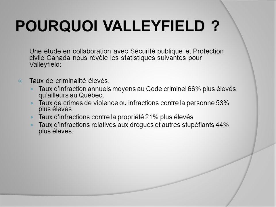 POURQUOI VALLEYFIELD ? Une étude en collaboration avec Sécurité publique et Protection civile Canada nous révèle les statistiques suivantes pour Valle