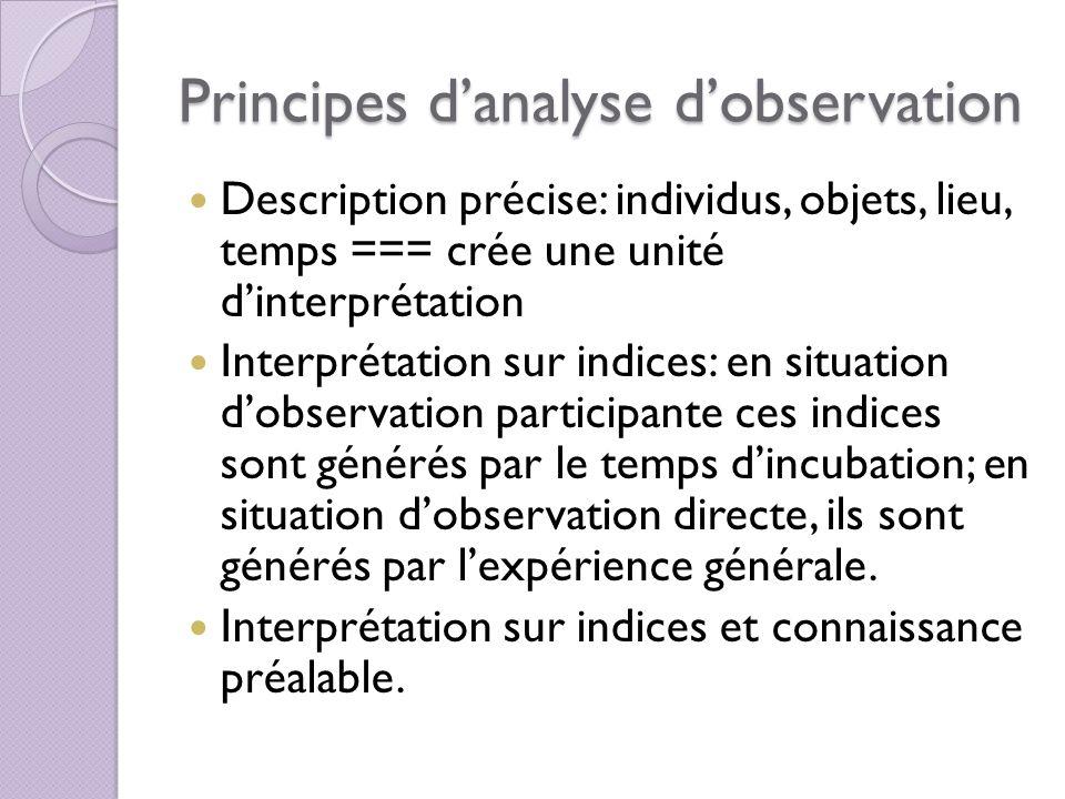 Principes danalyse dobservation Description précise: individus, objets, lieu, temps === crée une unité dinterprétation Interprétation sur indices: en