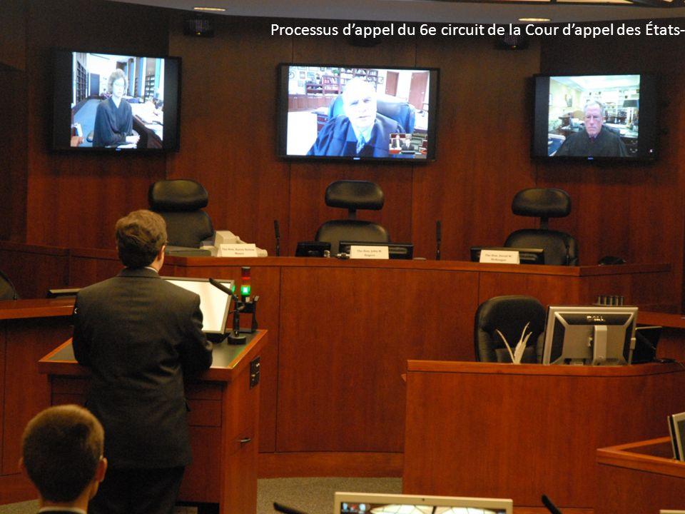 Processus dappel du 6e circuit de la Cour dappel des États-Unis
