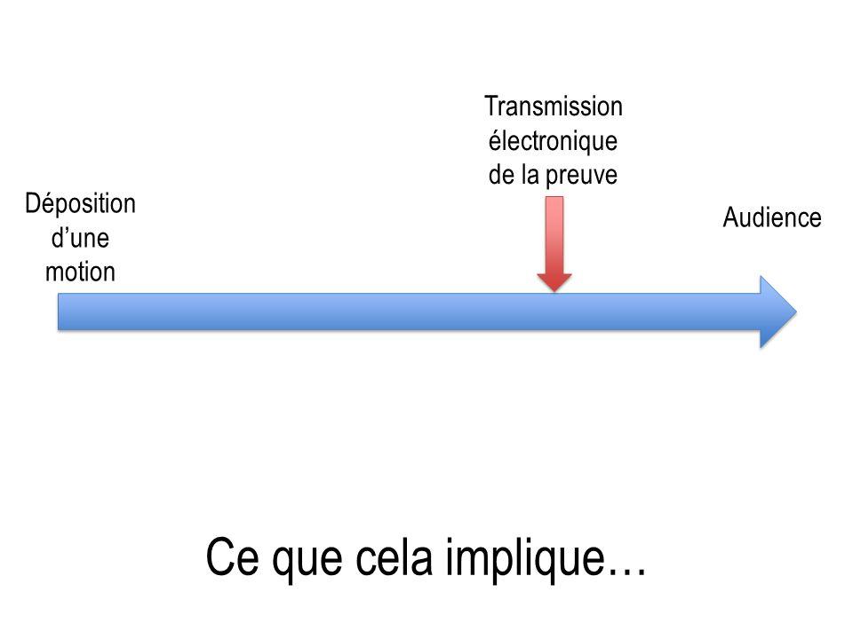 Ce que cela implique… Déposition dune motion Audience Transmission électronique de la preuve