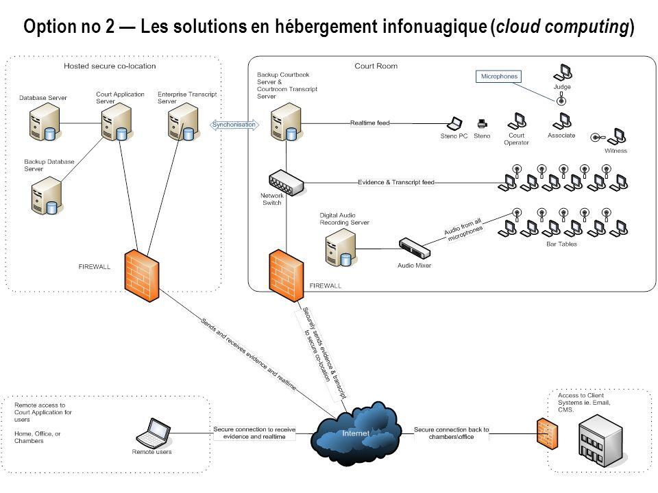 Option no 2 Les solutions en hébergement infonuagique ( cloud computing )