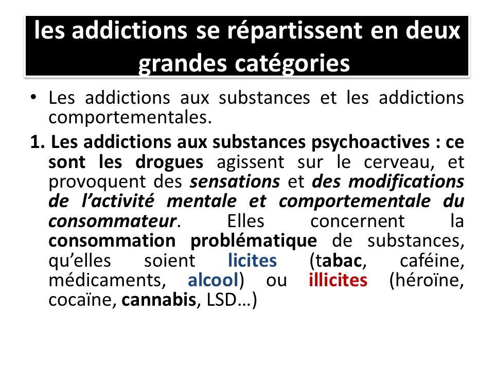 les addictions se répartissent en deux grandes catégories Les addictions aux substances et les addictions comportementales. 1. Les addictions aux subs